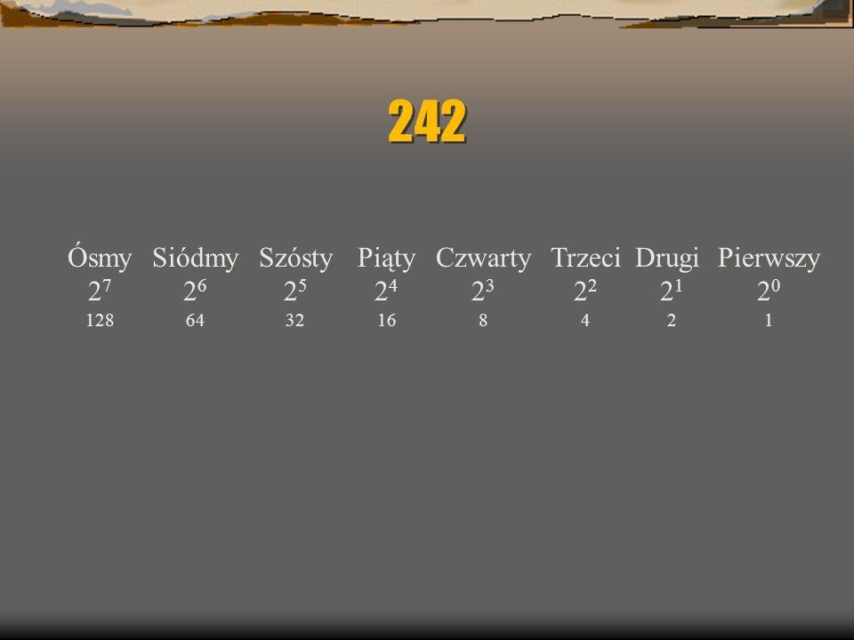 242 Pierwszy 20 1 Drugi 21 2 Trzeci 22 4 Czwarty 23 8 Piąty 24 16