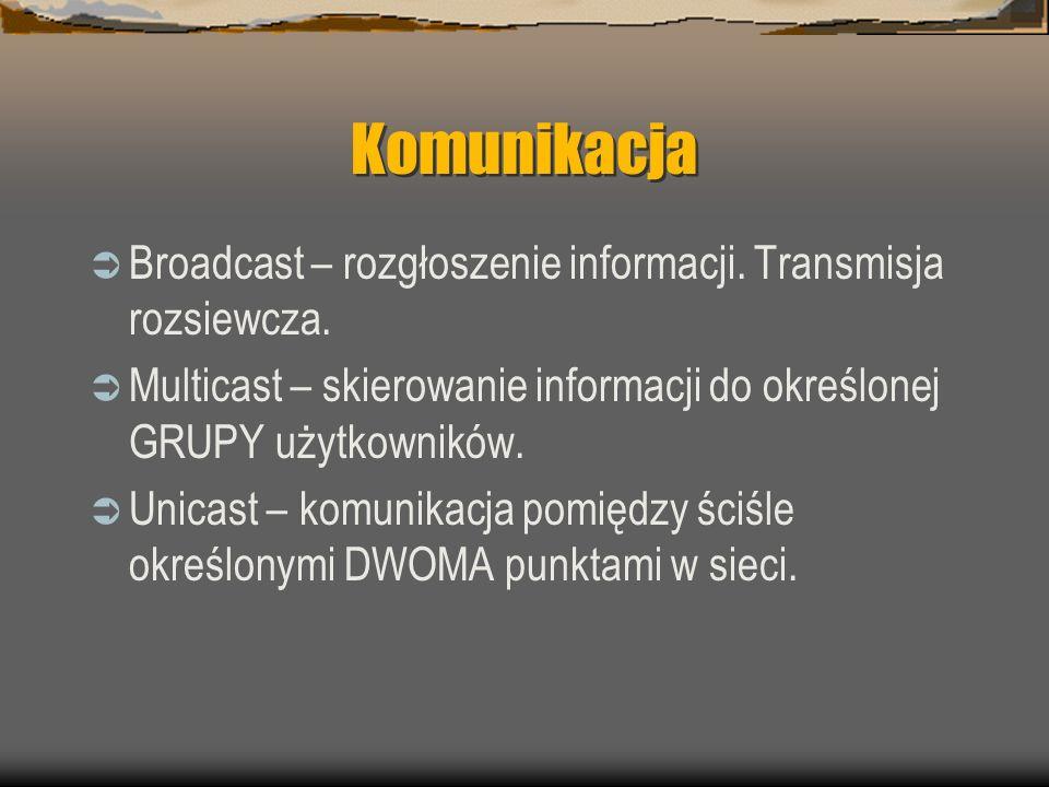 Komunikacja Broadcast – rozgłoszenie informacji. Transmisja rozsiewcza. Multicast – skierowanie informacji do określonej GRUPY użytkowników.