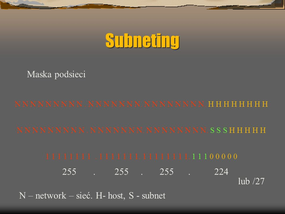 Subneting Maska podsieci 255 . 255 . 255 . 224 lub /27