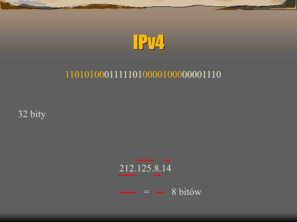 IPv4 11010100011111010000100000001110 32 bity 212.125.8.14 = 8 bitów