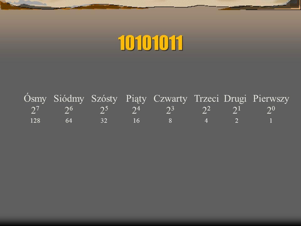 10101011 Pierwszy 20 1 Drugi 21 2 Trzeci 22 4 Czwarty 23 8 Piąty 24 16