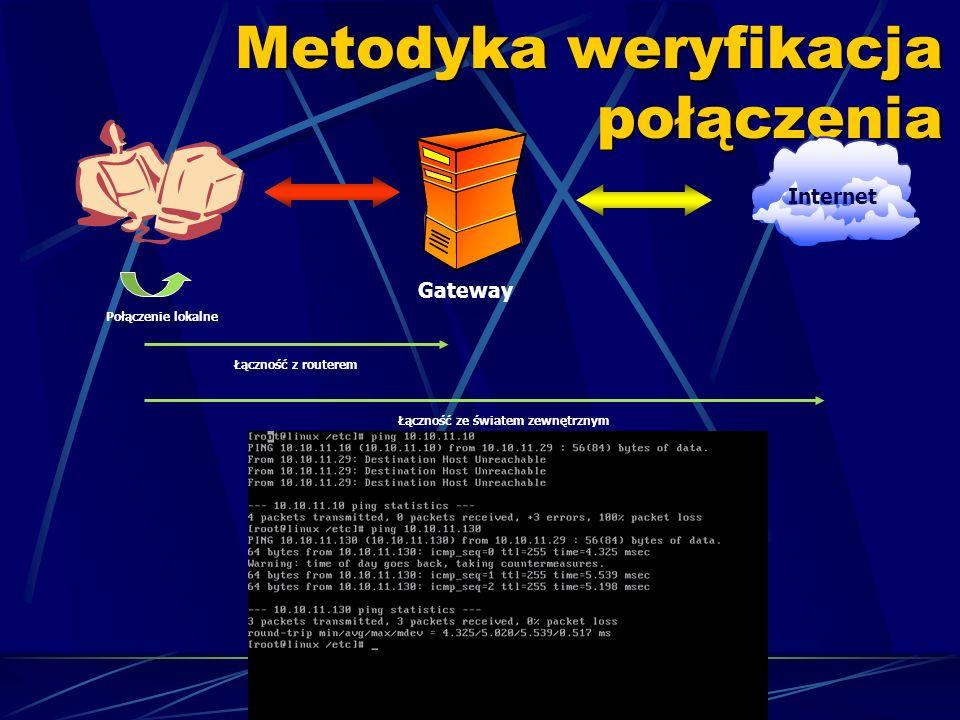 Metodyka weryfikacja połączenia