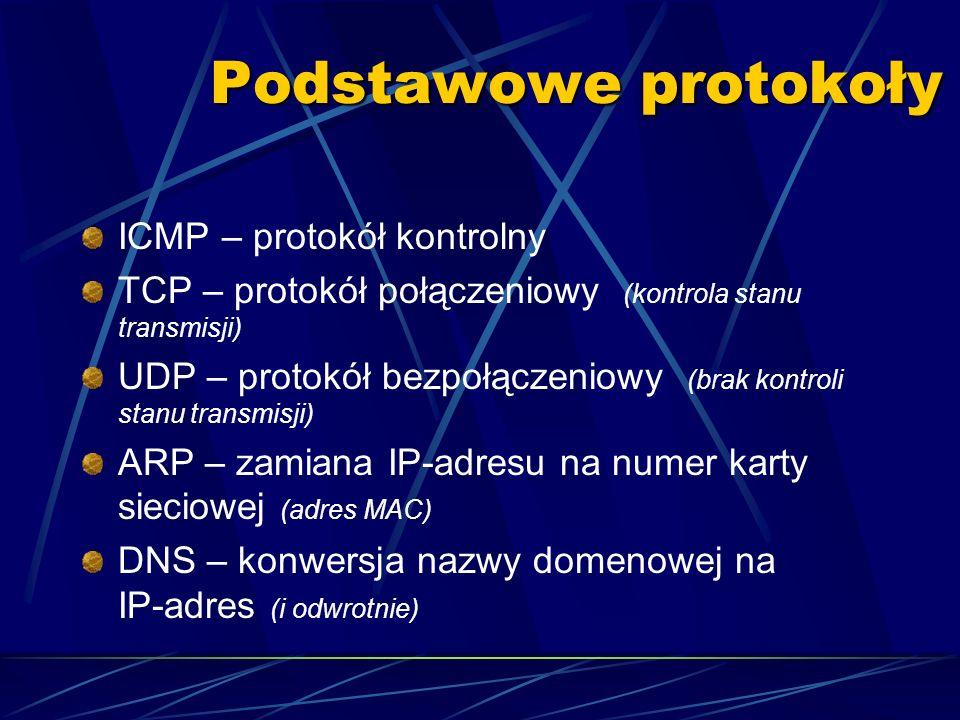 Podstawowe protokoły ICMP – protokół kontrolny
