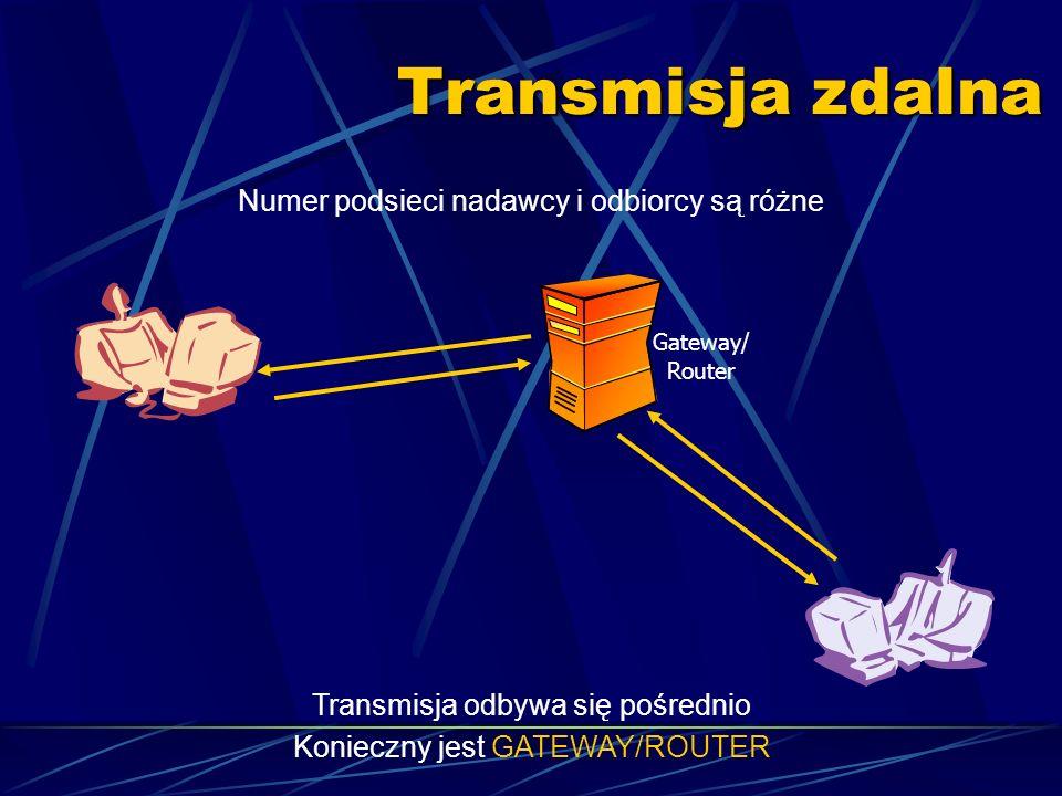 Transmisja zdalna Numer podsieci nadawcy i odbiorcy są różne