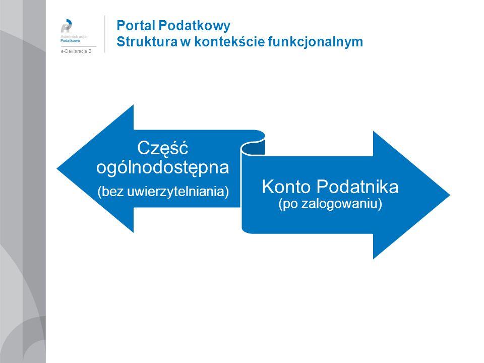 Portal Podatkowy Struktura w kontekście funkcjonalnym