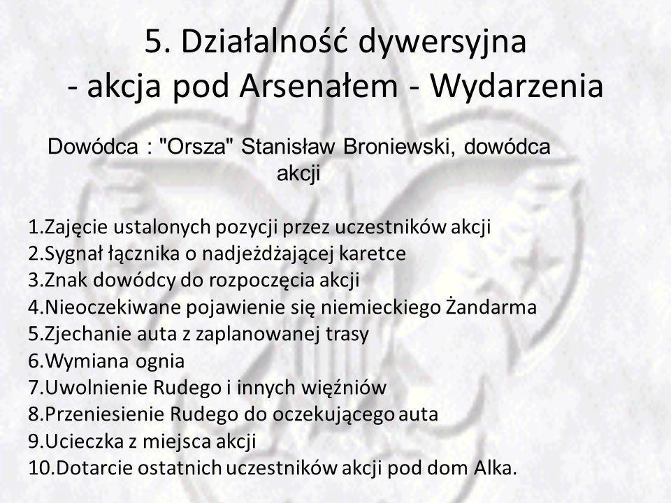 5. Działalność dywersyjna - akcja pod Arsenałem - Wydarzenia