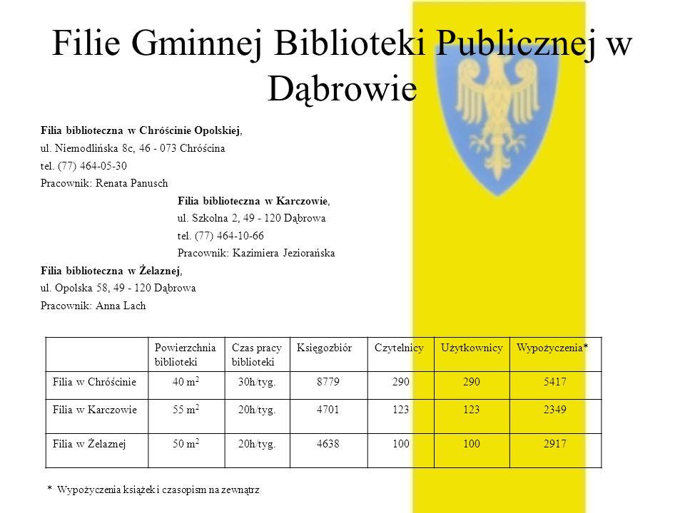 Filie Gminnej Biblioteki Publicznej w Dąbrowie