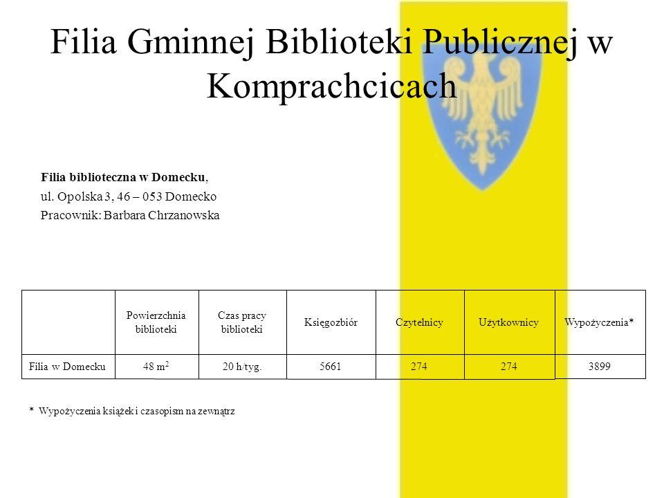Filia Gminnej Biblioteki Publicznej w Komprachcicach
