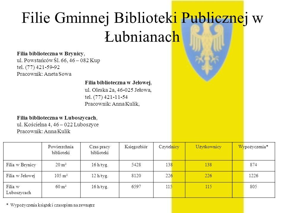 Filie Gminnej Biblioteki Publicznej w Łubnianach