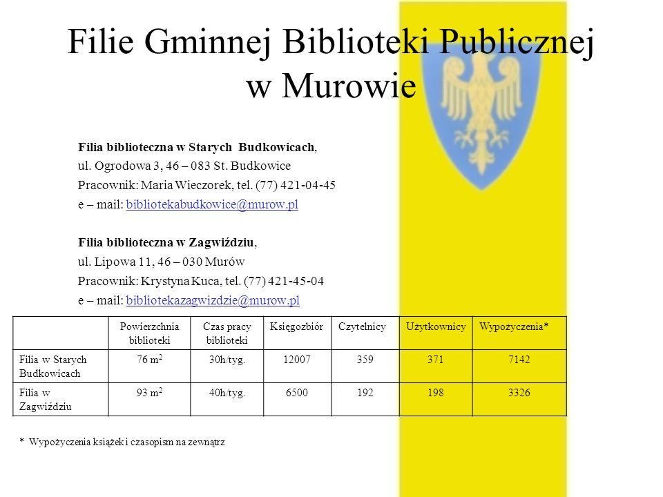 Filie Gminnej Biblioteki Publicznej w Murowie