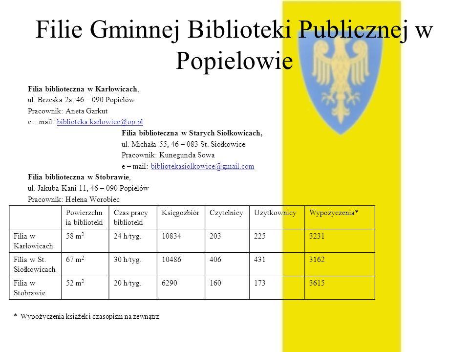 Filie Gminnej Biblioteki Publicznej w Popielowie