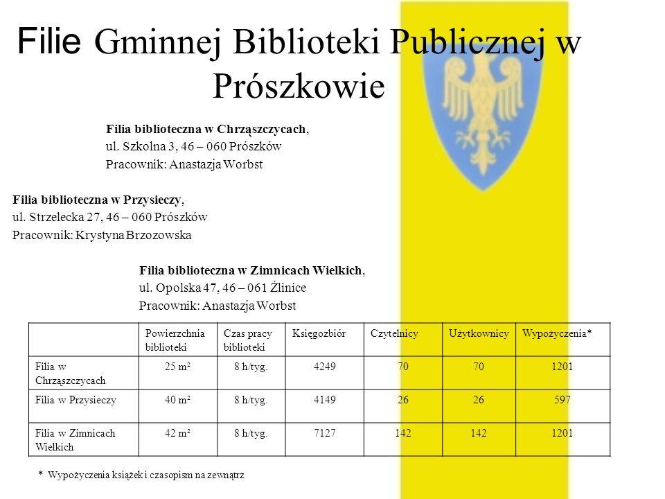 Filie Gminnej Biblioteki Publicznej w Prószkowie