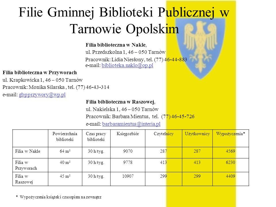 Filie Gminnej Biblioteki Publicznej w Tarnowie Opolskim