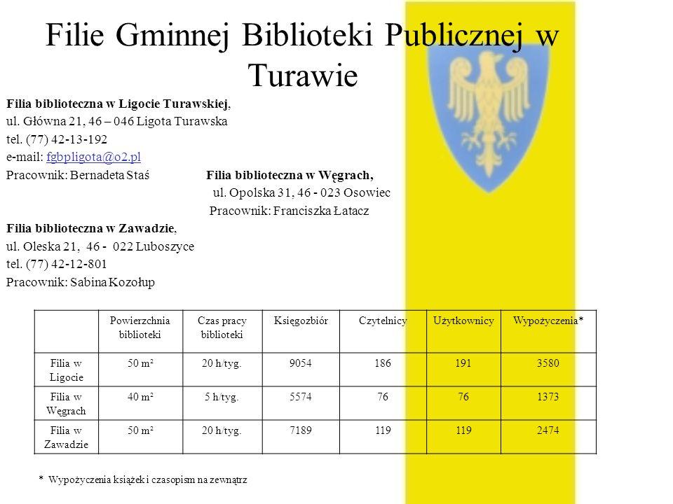 Filie Gminnej Biblioteki Publicznej w Turawie