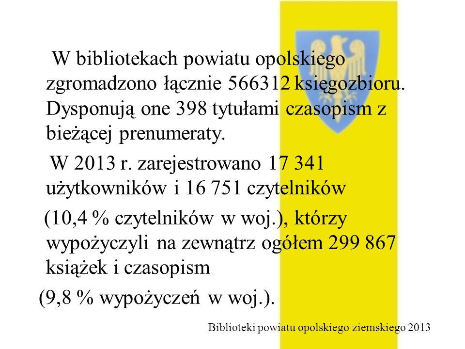 W 2013 r. zarejestrowano 17 341 użytkowników i 16 751 czytelników