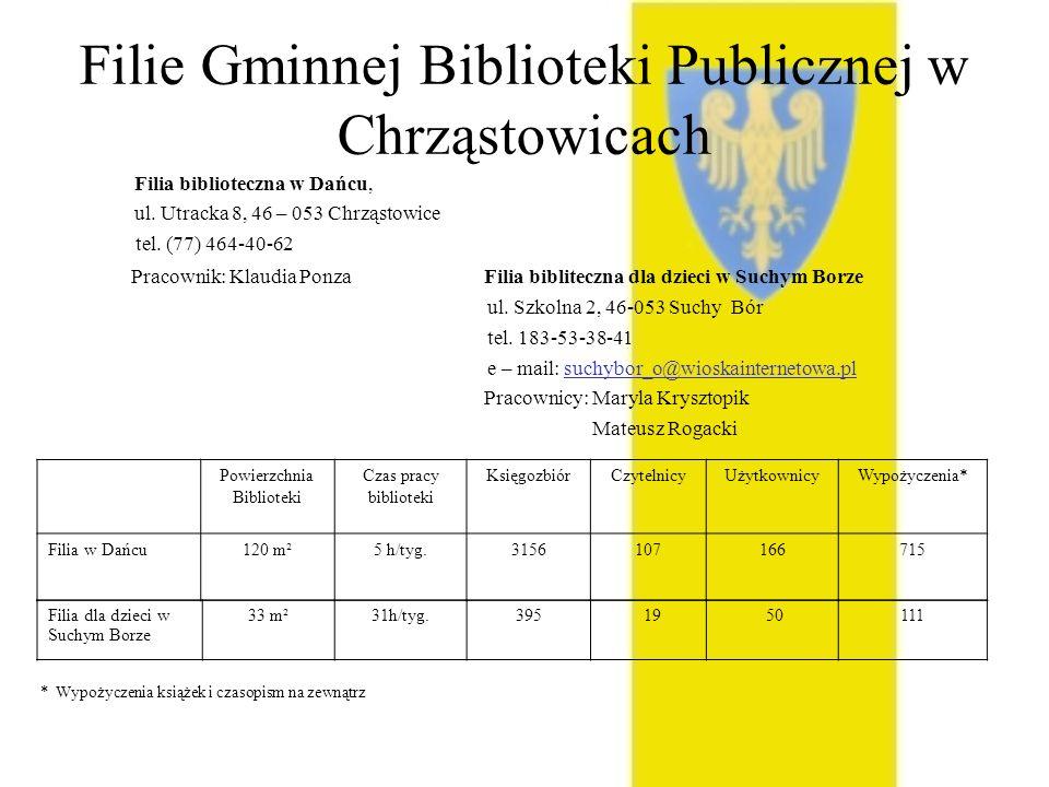 Filie Gminnej Biblioteki Publicznej w Chrząstowicach