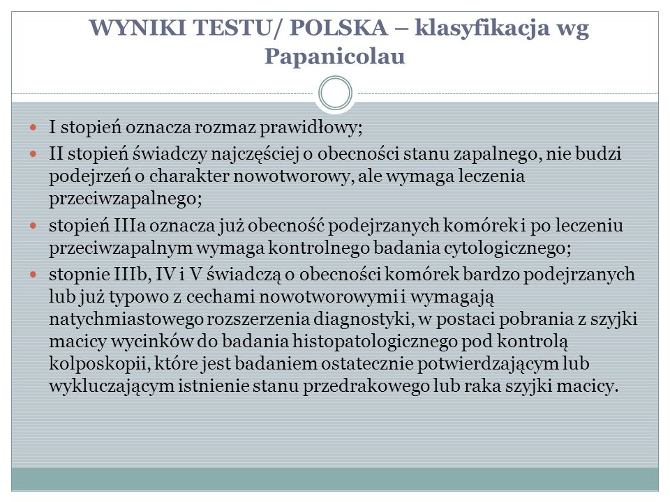 WYNIKI TESTU/ POLSKA – klasyfikacja wg Papanicolau