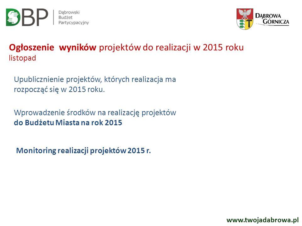 Ogłoszenie wyników projektów do realizacji w 2015 roku listopad