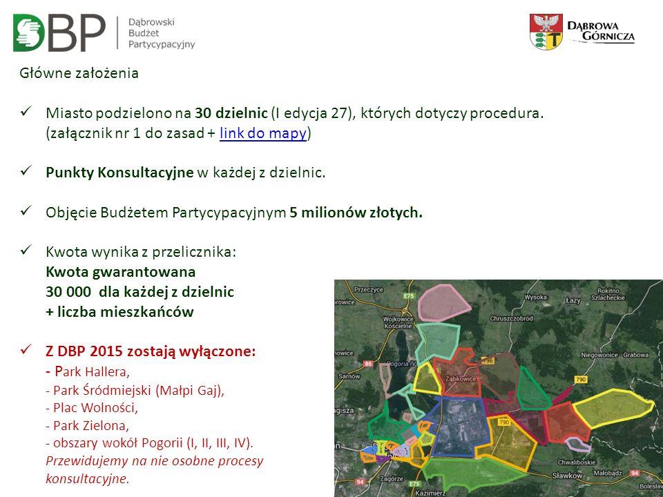 Główne założenia Miasto podzielono na 30 dzielnic (I edycja 27), których dotyczy procedura. (załącznik nr 1 do zasad + link do mapy)