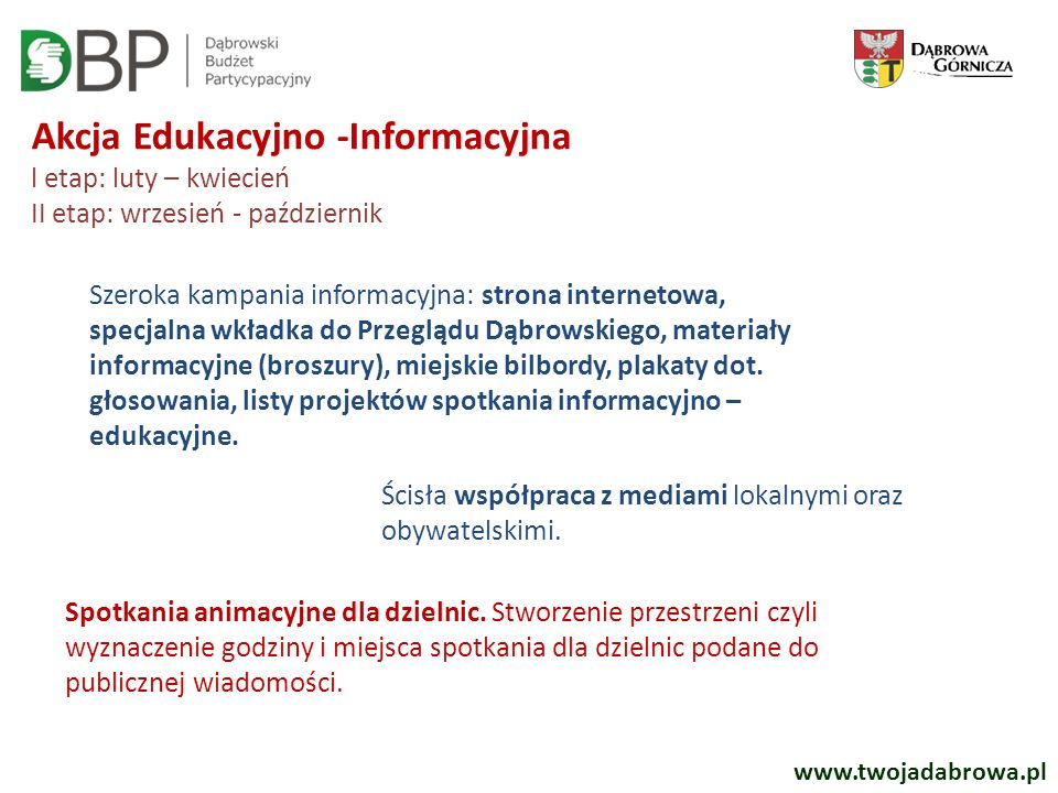 Akcja Edukacyjno -Informacyjna l etap: luty – kwiecień