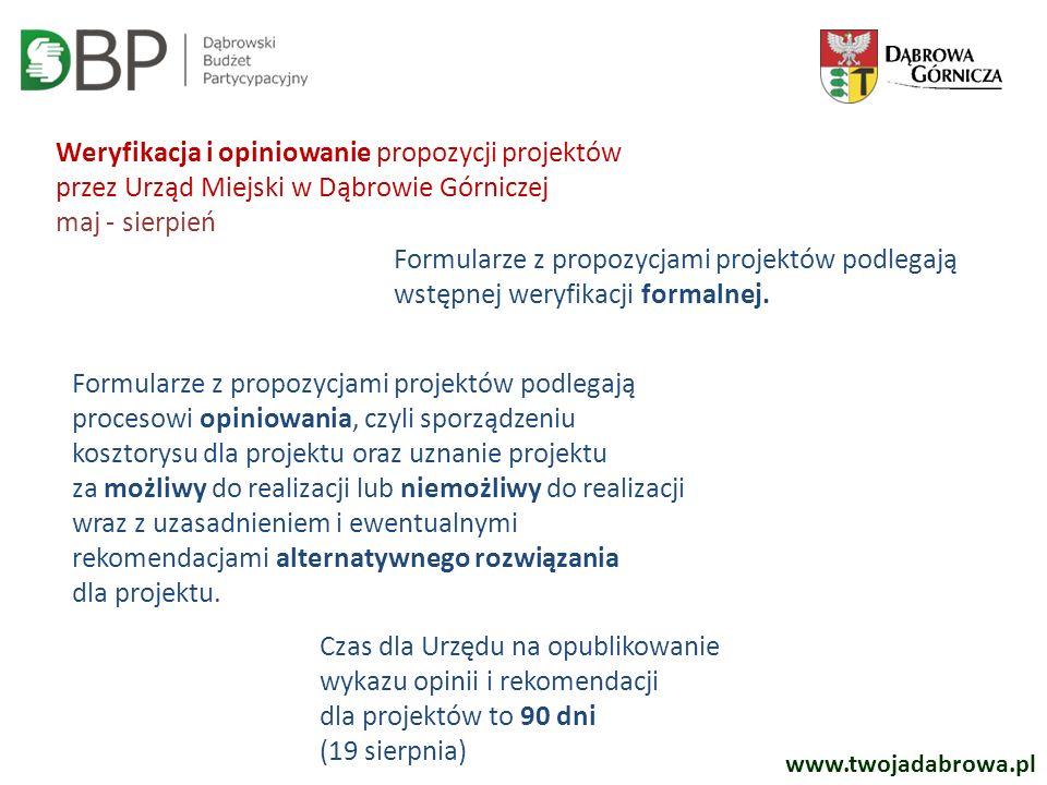 Weryfikacja i opiniowanie propozycji projektów przez Urząd Miejski w Dąbrowie Górniczej maj - sierpień