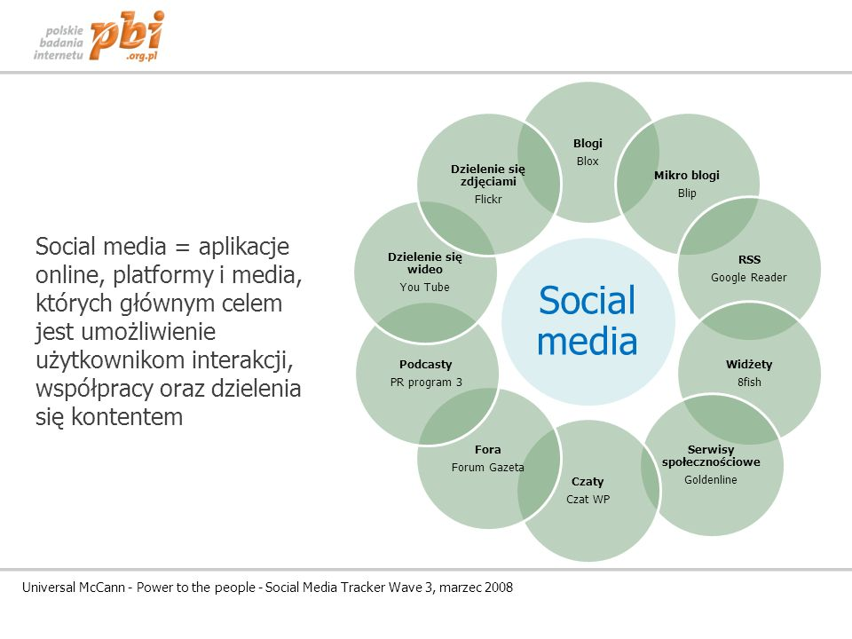 Social media Blogi. Blox. Mikro blogi. Blip. RSS. Google Reader. Widżety. 8fish. Serwisy społecznościowe.