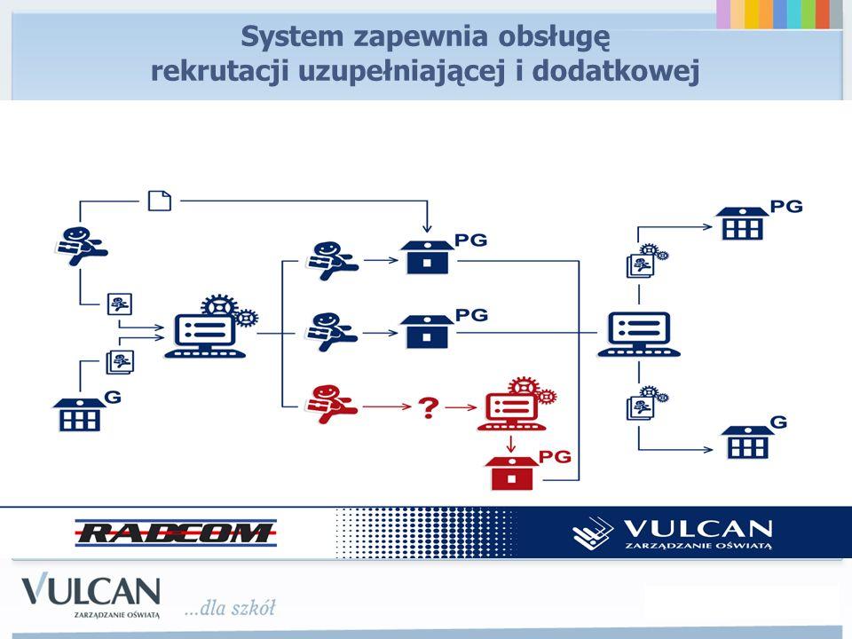 System zapewnia obsługę rekrutacji uzupełniającej i dodatkowej