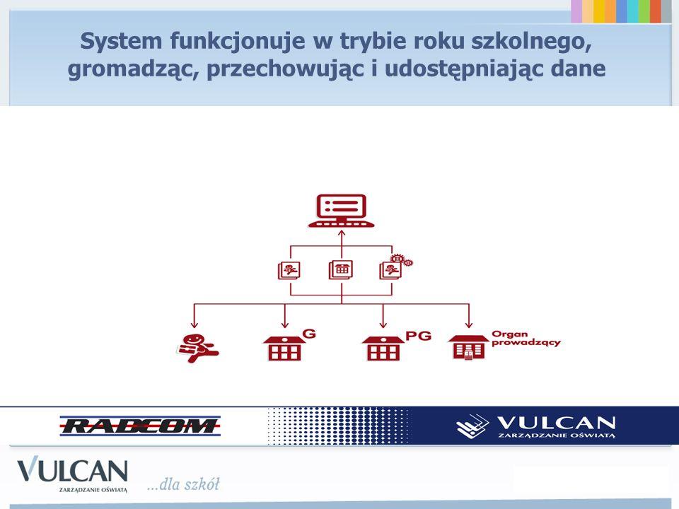 System funkcjonuje w trybie roku szkolnego, gromadząc, przechowując i udostępniając dane