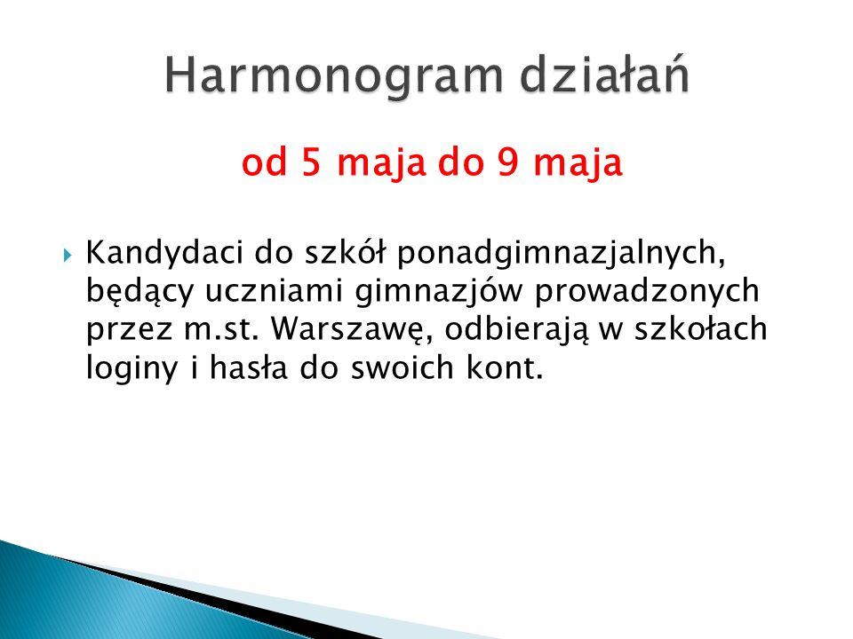 Harmonogram działań od 5 maja do 9 maja