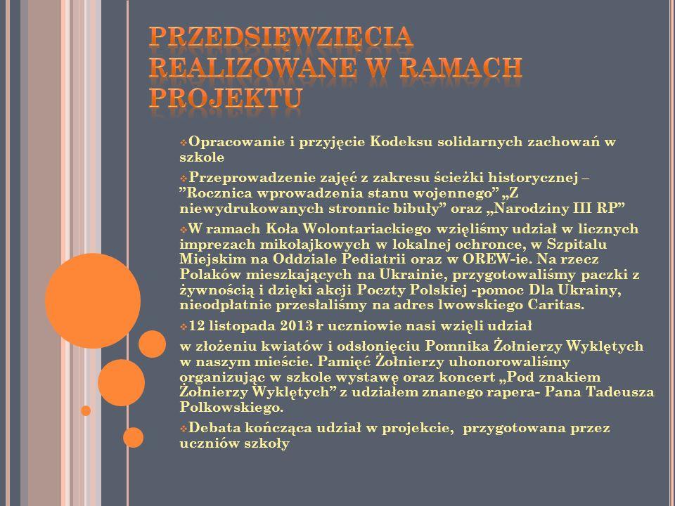 Przedsięwzięcia realizowane w ramach projektu