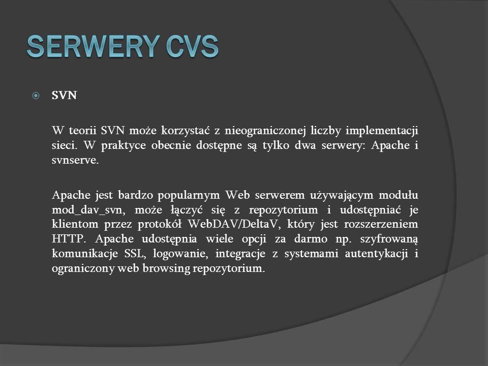 SERWERY CVS SVN.