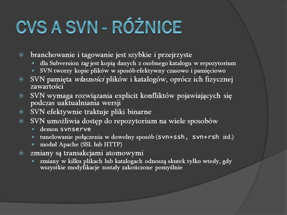 CVS a SVN - różnice branchowanie i tagowanie jest szybkie i przejrzyste. dla Subversion tag jest kopią danych z osobnego katalogu w repozytorium.