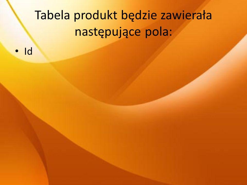 Tabela produkt będzie zawierała następujące pola: