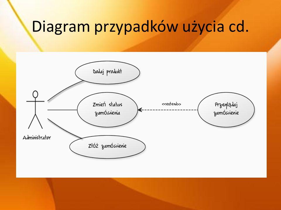 Diagram przypadków użycia cd.