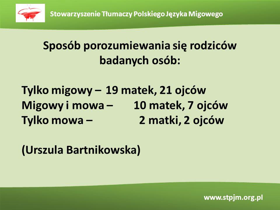 Sposób porozumiewania się rodziców badanych osób: Tylko migowy – 19 matek, 21 ojców Migowy i mowa – 10 matek, 7 ojców Tylko mowa – 2 matki, 2 ojców (Urszula Bartnikowska)
