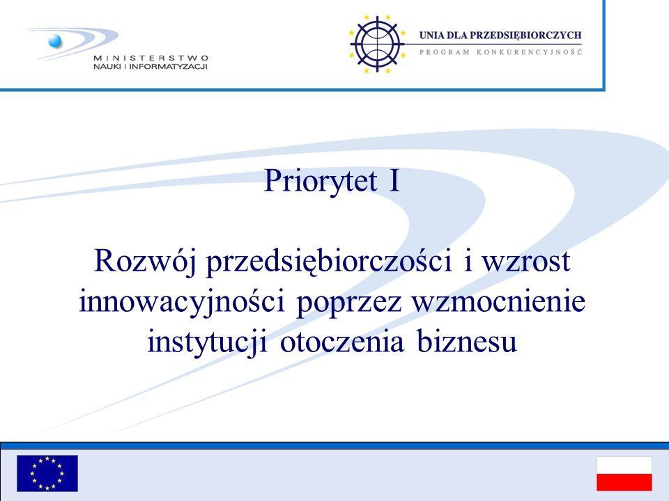 Priorytet I Rozwój przedsiębiorczości i wzrost innowacyjności poprzez wzmocnienie instytucji otoczenia biznesu.