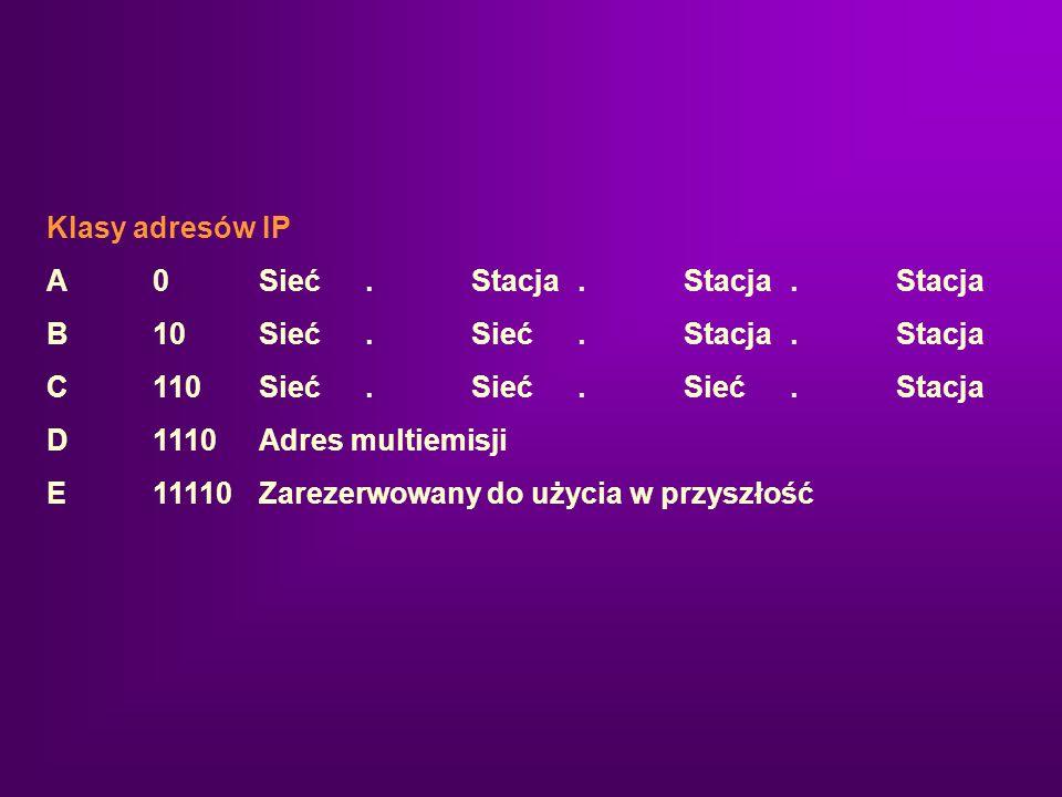 Klasy adresów IP A 0 Sieć . Stacja . Stacja . Stacja. B 10 Sieć . Sieć . Stacja . Stacja. C 110 Sieć . Sieć . Sieć . Stacja.