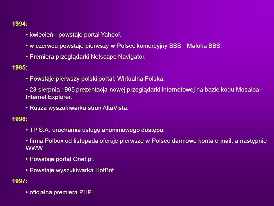 1994: kwiecień - powstaje portal Yahoo!. w czerwcu powstaje pierwszy w Polsce komercyjny BBS - Maloka BBS.