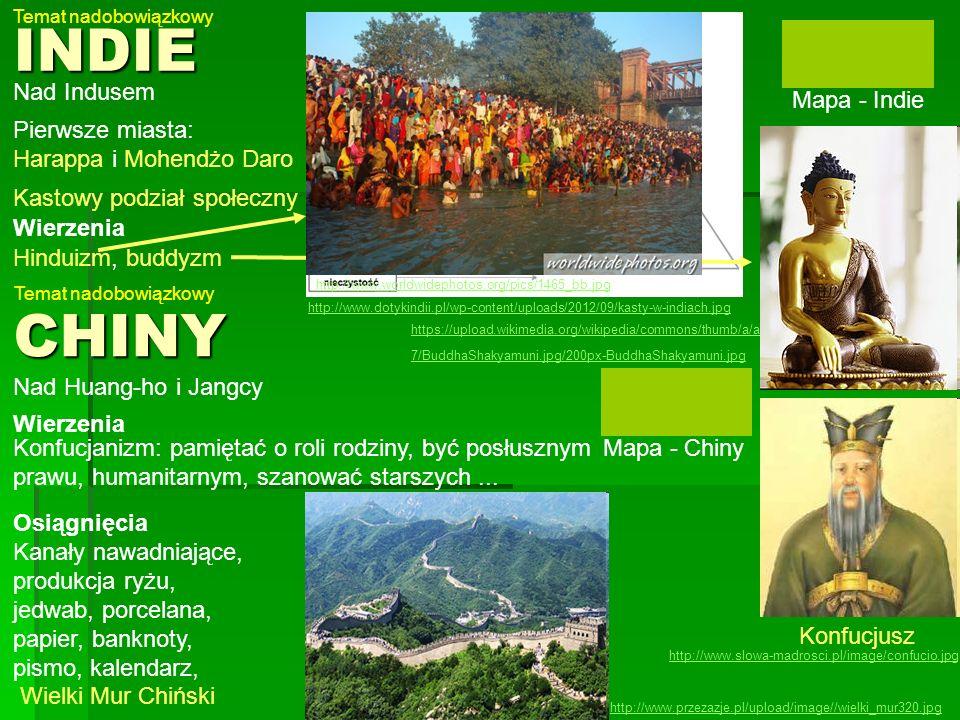 INDIE CHINY Nad Indusem Mapa - Indie