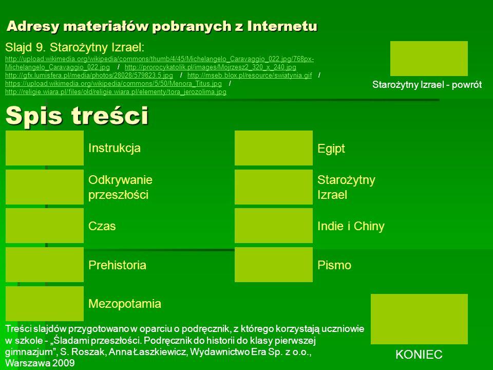 Adresy materiałów pobranych z Internetu