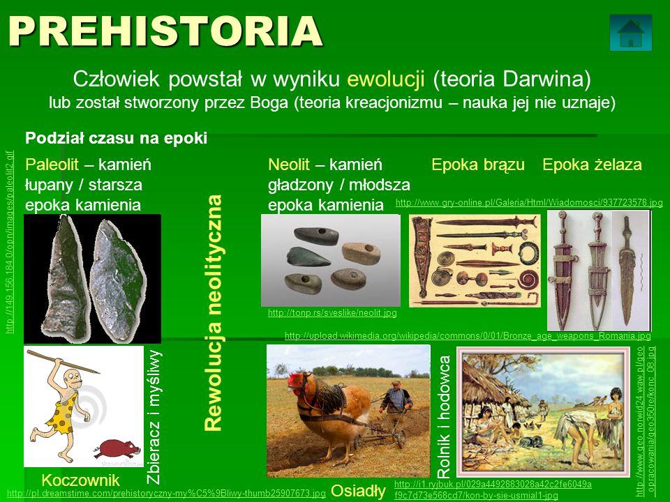 PREHISTORIA Człowiek powstał w wyniku ewolucji (teoria Darwina) lub został stworzony przez Boga (teoria kreacjonizmu – nauka jej nie uznaje)