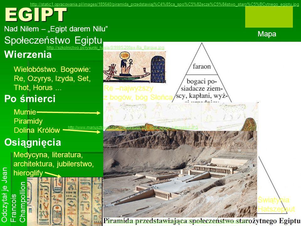 EGIPT Społeczeństwo Egiptu Wierzenia Po śmierci Osiągnięcia