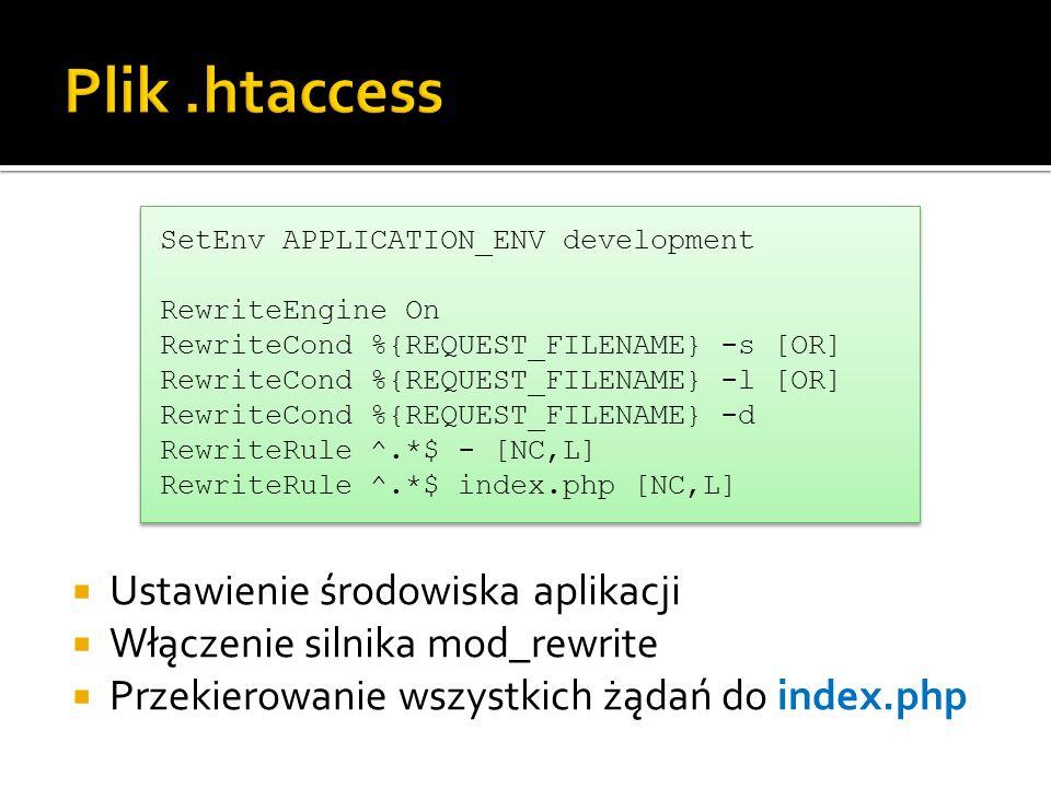 Plik .htaccess Ustawienie środowiska aplikacji