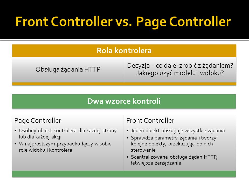 Front Controller vs. Page Controller