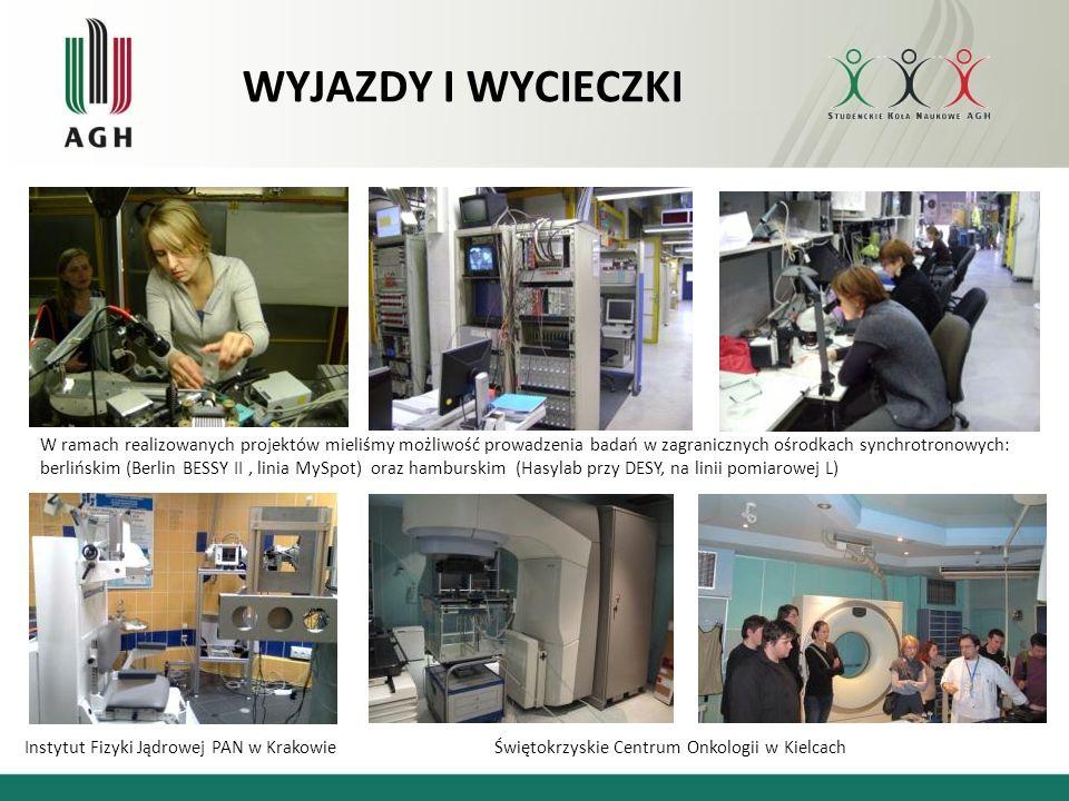 WYJAZDY I WYCIECZKI W ramach realizowanych projektów mieliśmy możliwość prowadzenia badań w zagranicznych ośrodkach synchrotronowych: