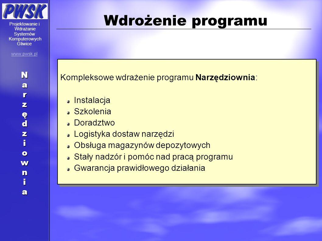 Wdrożenie programu Kompleksowe wdrażenie programu Narzędziownia: