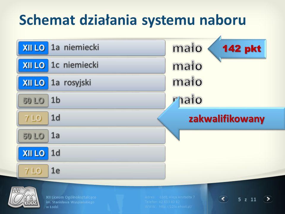 Schemat działania systemu naboru