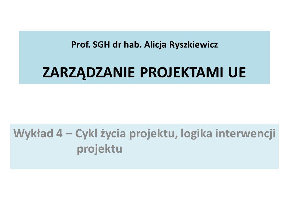 Prof. SGH dr hab. Alicja Ryszkiewicz ZARZĄDZANIE PROJEKTAMI UE