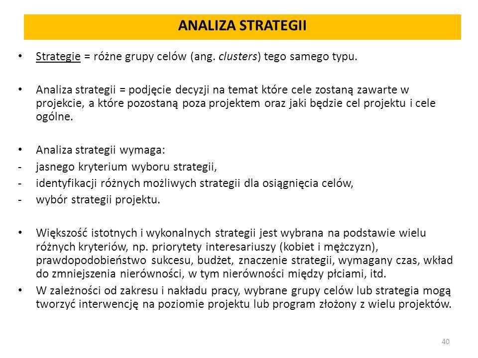 Strategie = różne grupy celów (ang. clusters) tego samego typu.