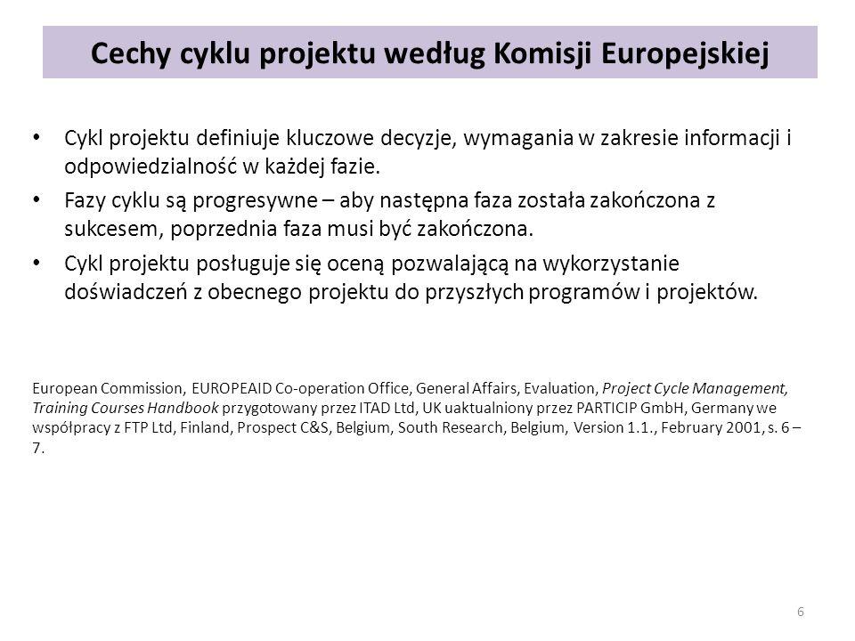 Cechy cyklu projektu według Komisji Europejskiej
